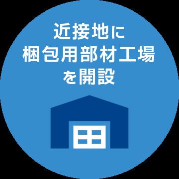 近接地に梱包用部材工場を開設